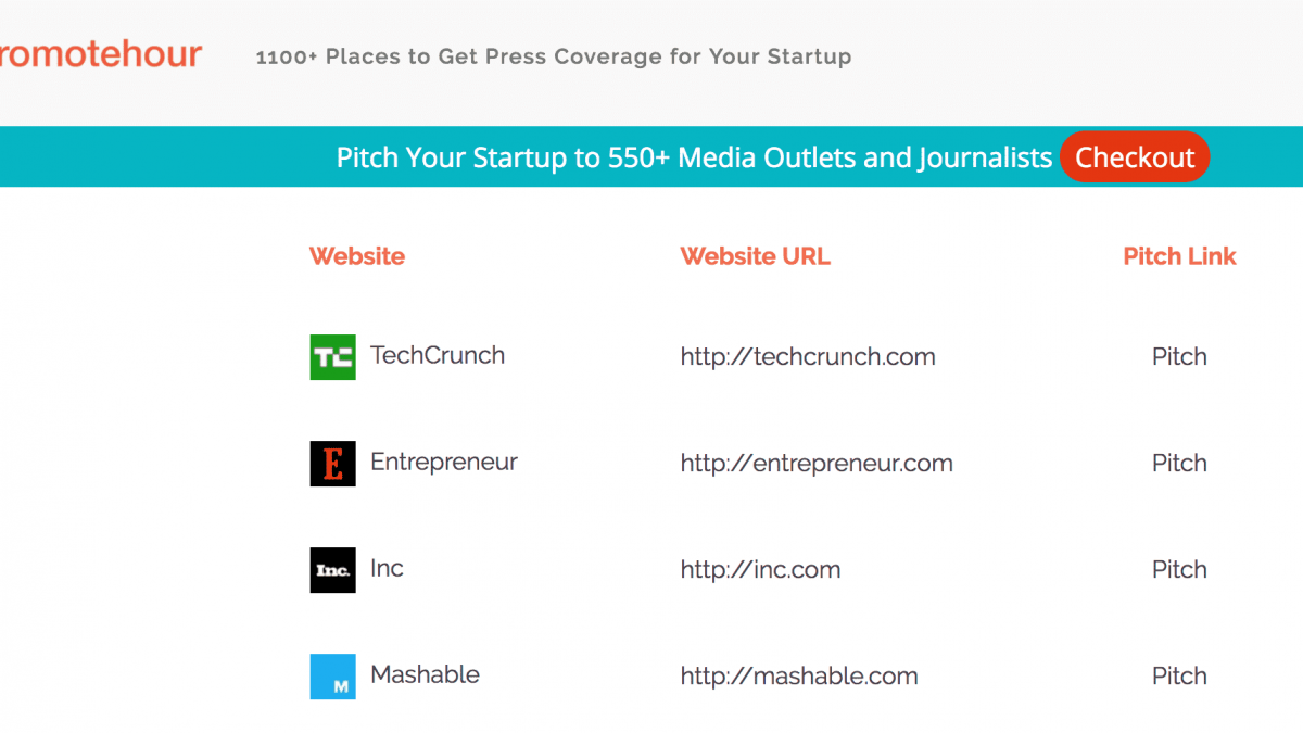 Promotehour 2.0 – The Newest Way to Promote Your Startup
